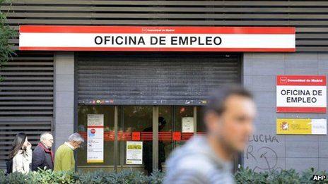 Unemployment Picture