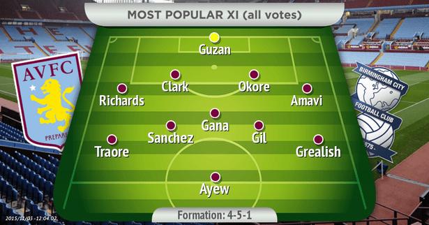 Villas-best-team