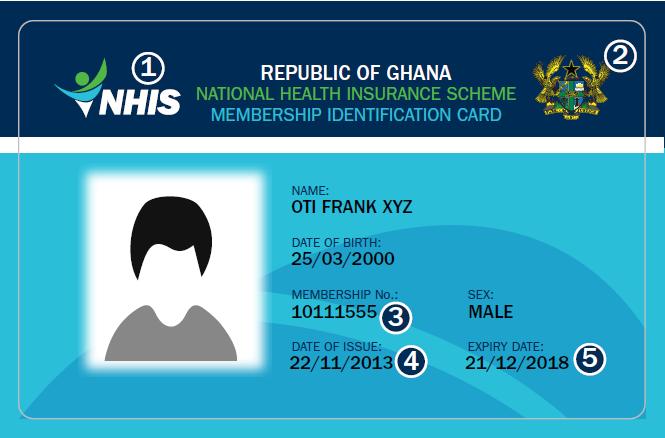 national health insurance card.