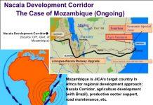 Nacala Development Corridor