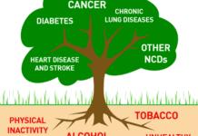 non-communicable disease