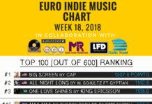 Euro Indie Charts