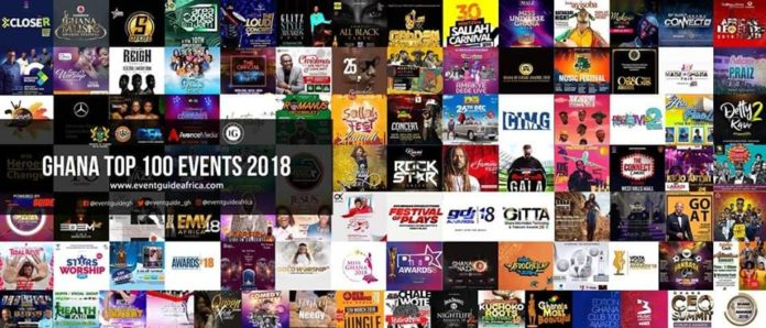 Top 100 Events In 2018