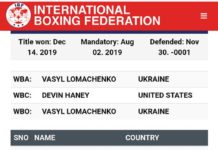 Tagoe Rated Above Commey