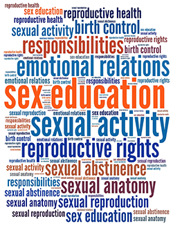 sexual rights