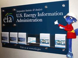 U.S. Energy Information Administration (EIA)