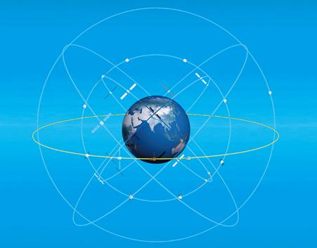 Beidou Navigation Satellite Constellation