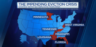 Eviction Crisis Looming In The United States
