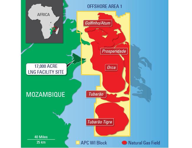 Mozambique Lng Map