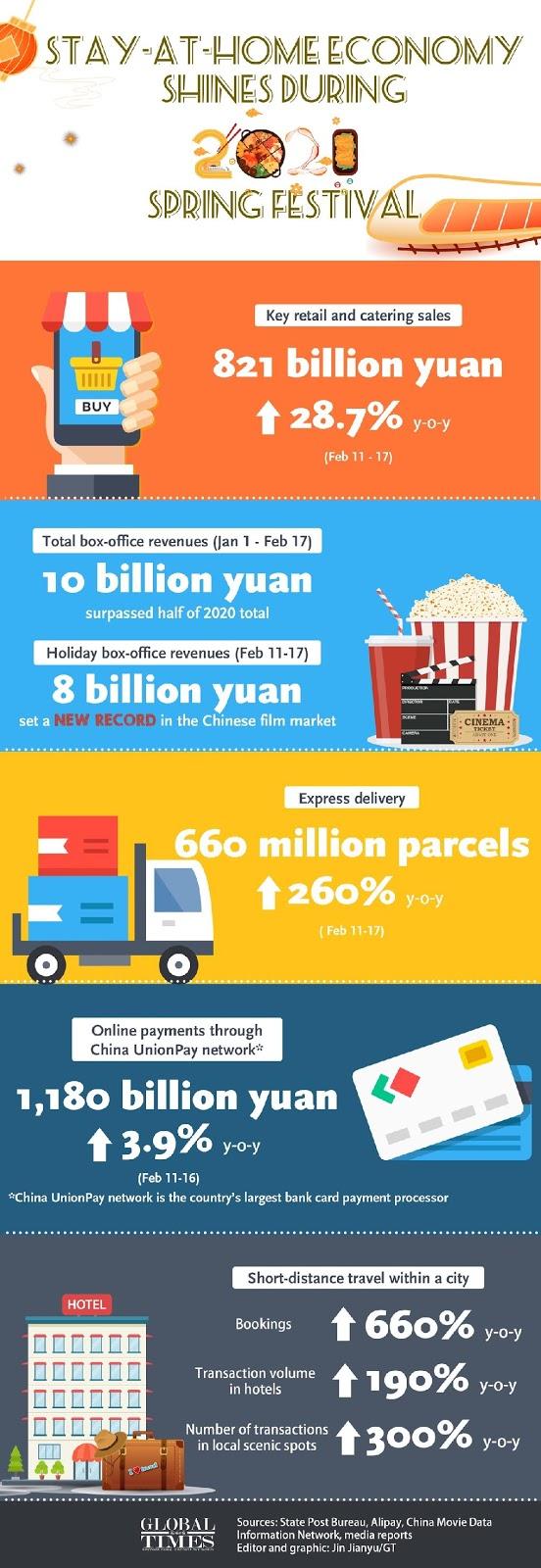 Infographic: Jin Jianyu/GT