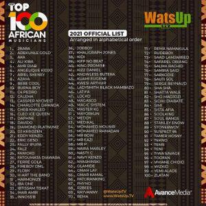 Top African Musicians List