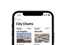 City Charts - Introducing City Charts