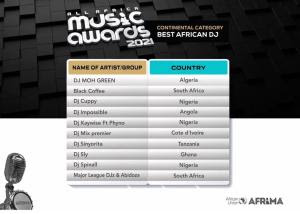 African Best Dj